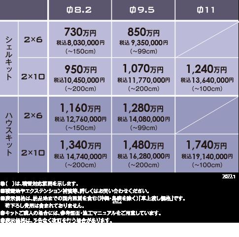 画像:価格表
